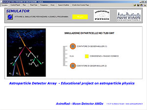 cosmic rays simulator in GMT detector